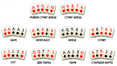 Pokerstars правила вывод средств visa